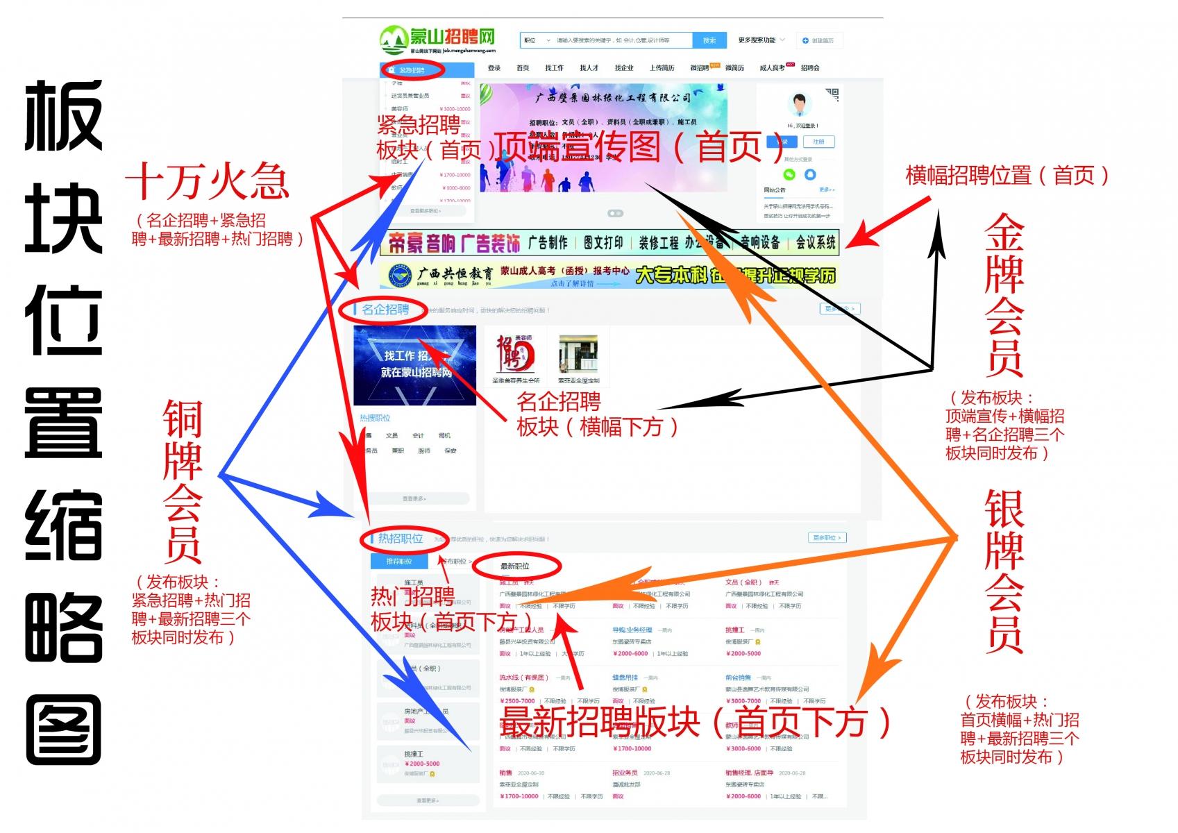 首页顶端宣传图